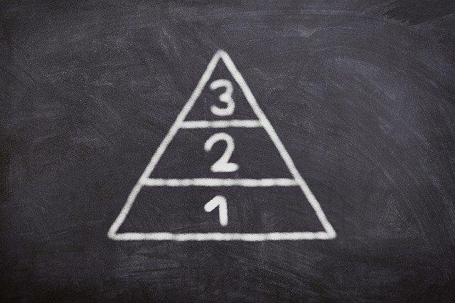 自分磨きをするには3つのカテゴリのアップデートが重要